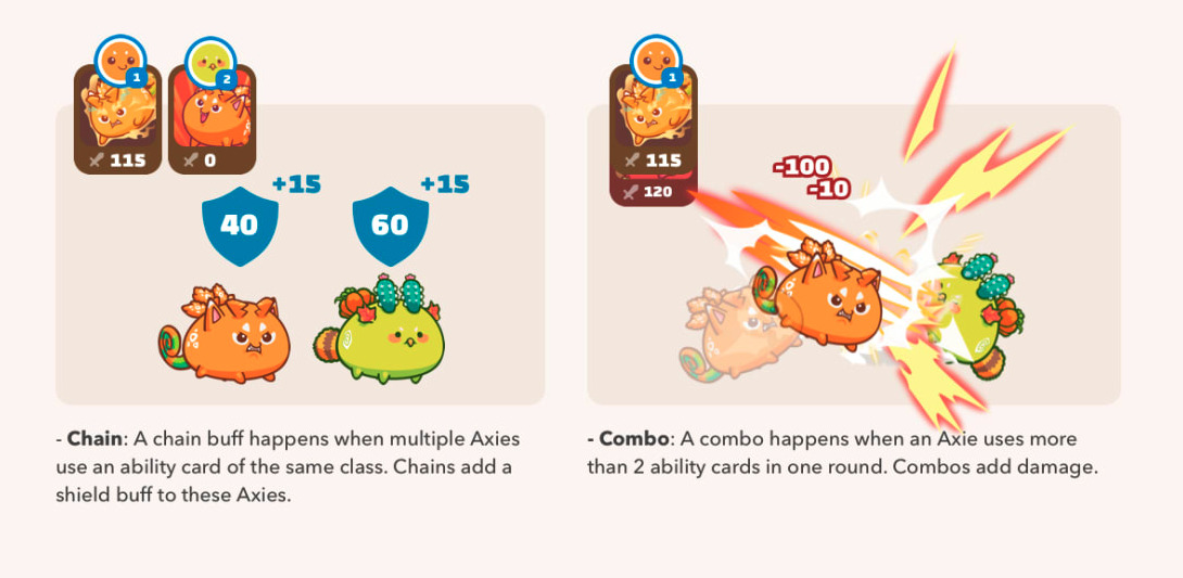 Best Combo Attacks and Cards in Axie Infinity strategies