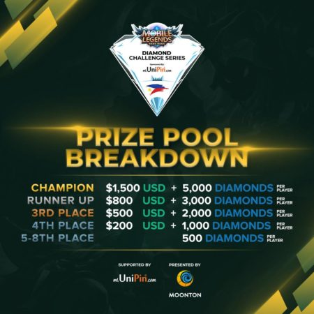 Get free Diamonds prize from Mobile Legends tournament competition