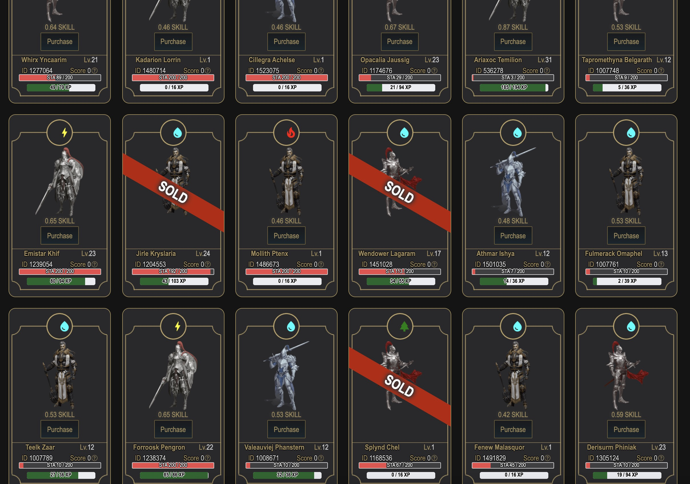 How to Sell Characters in CryptoBlades (Step-by-Step Guide)