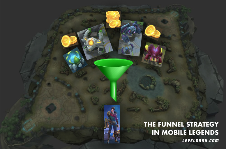 The Funnel Strategy Marksman Mobile Legends