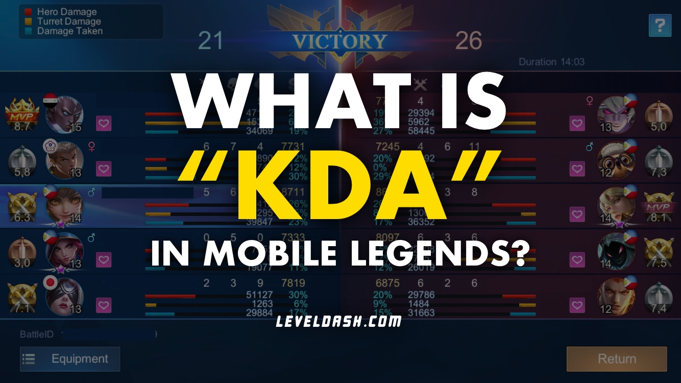 What is KDA Kill Death Assist in Mobile Legends Bang Bang
